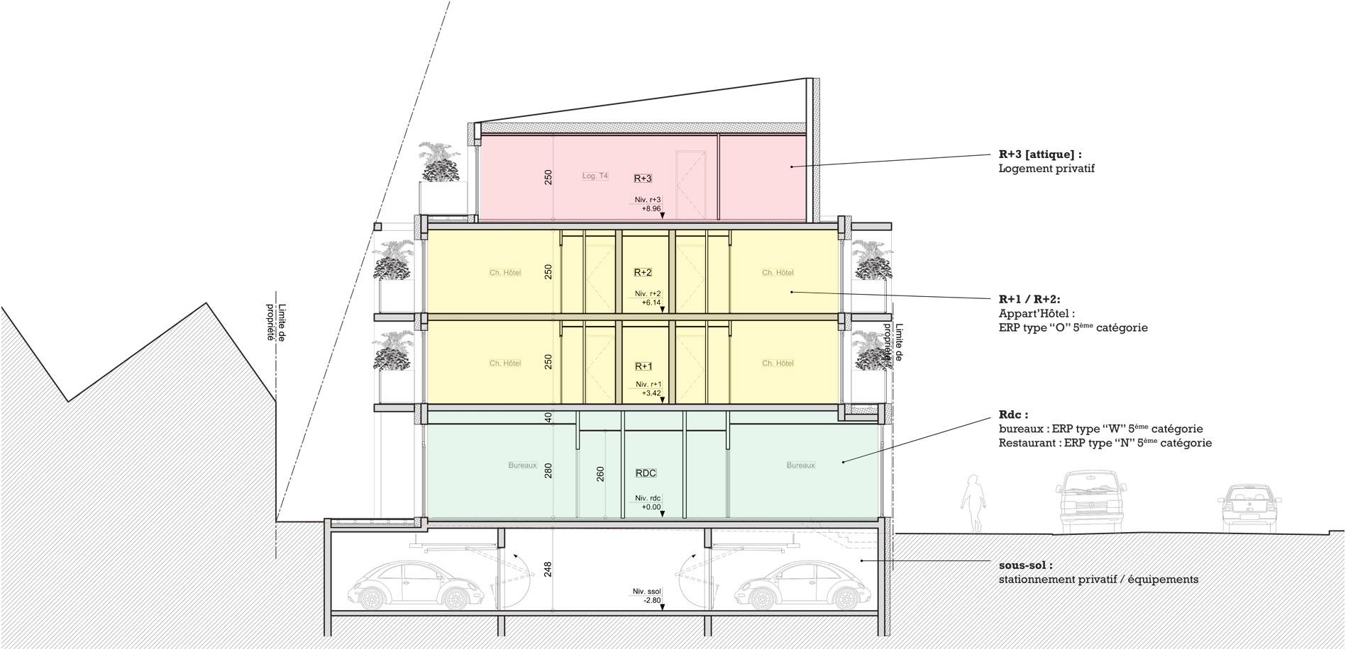 ASB architecture - chambéry savoie logement hotel restaurant 6